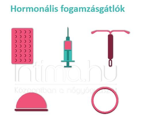 Lehet összefüggés a hormonális fogamzásgátlás és a mellrák között? - Glamour