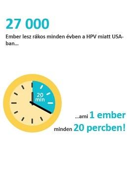 papillomavírus termékenység